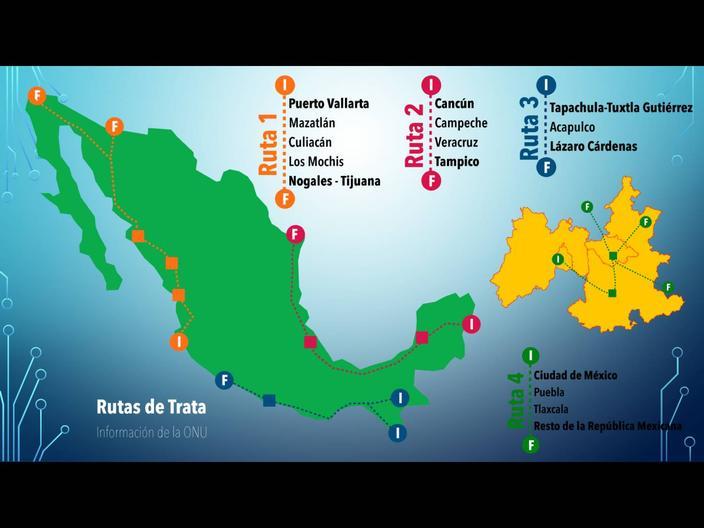 Presentan rutas de tratantes de personas en México