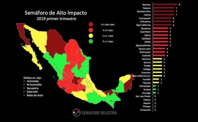Querétaro, de verde a rojo en delitos de alto impacto