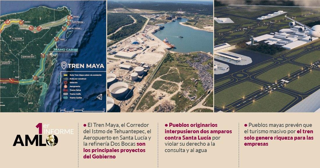 Santa Lucía, Tren Maya, Dos Bocas son impuestos con consultas a modo, acusan pueblos afectados