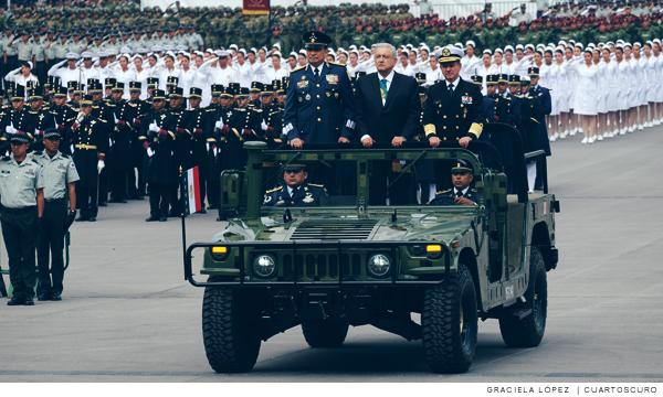 Militares para todo: despojo y control de la vida social en la 4T (parte I)