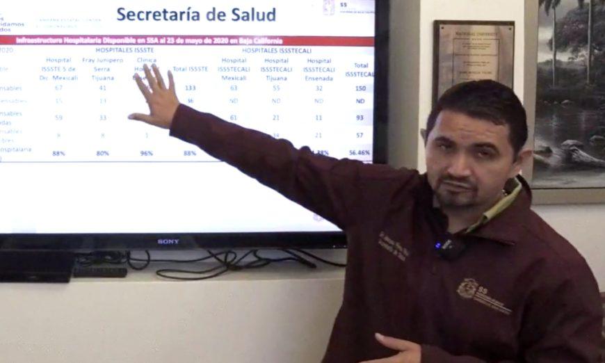 Los hospitales de Mexicali están al tope, reconoce Baja California
