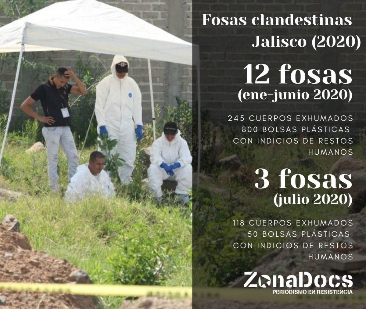 La impunidad en torno al hallazgo de fosas clandestinas en Jalisco