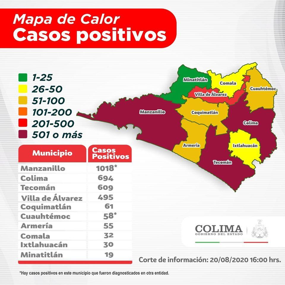 Hospital General de Manzanillo se queda sin ventiladores para enfermos de Covid-19 (Colima)