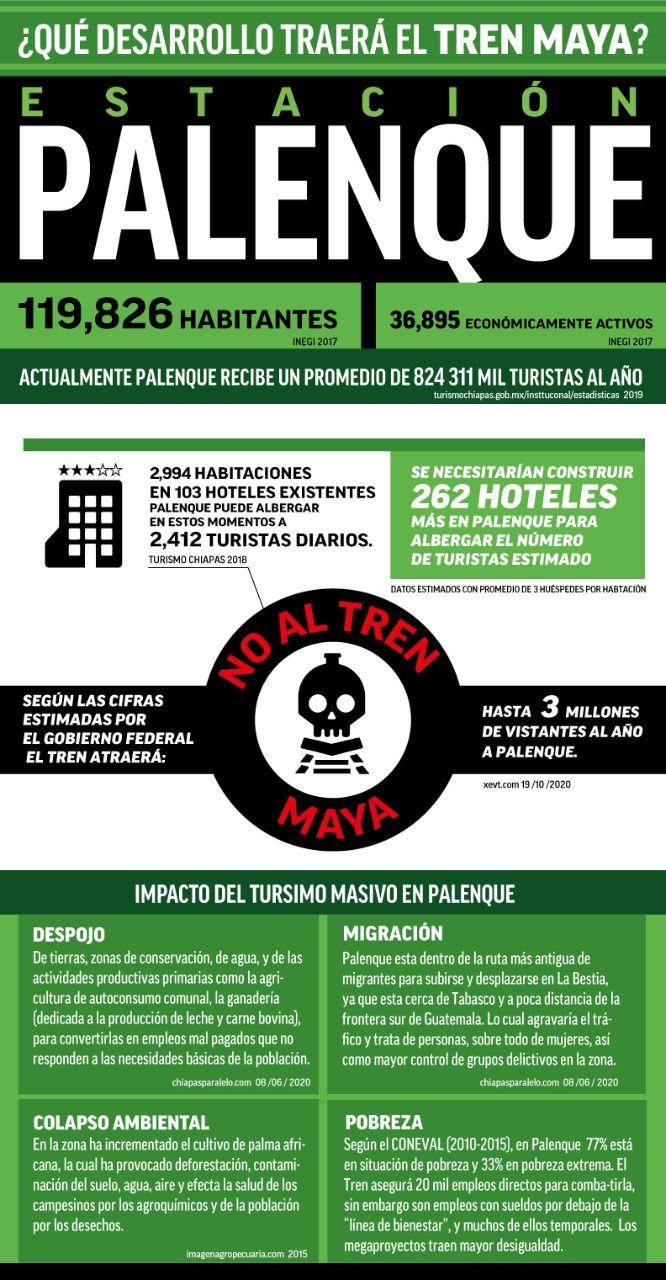 """¿Qué """"desarrollo"""" traerá el mal llamado Tren Maya?: Estación Palenque"""