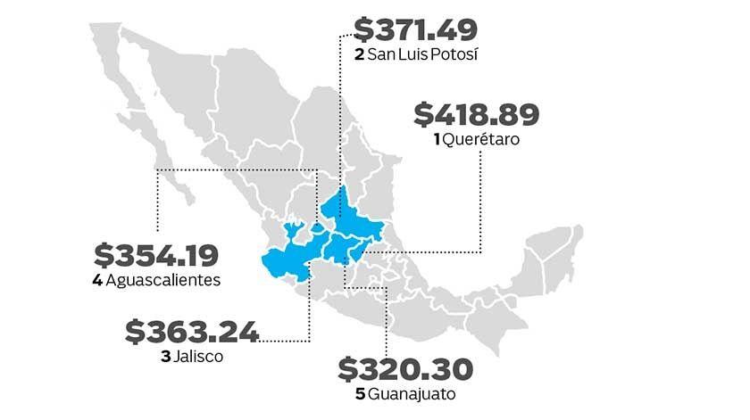 ¿Trabajas en Guanajuato? Tiene el peor salario del Bajío