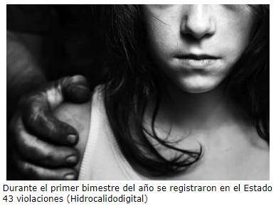 Ocupa el Estado el 5° lugar nacional en violaciones (Aguascalientes)