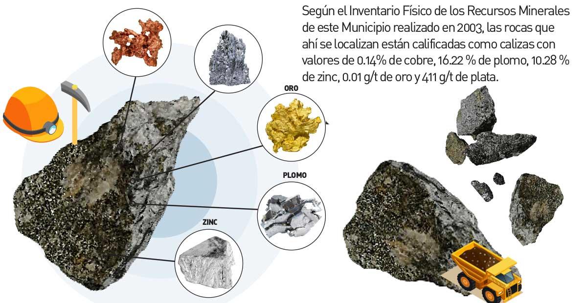 Saquean mineros la Reserva de la Biósfera (Guanajuato)