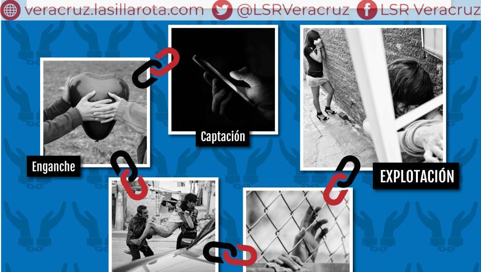Te explicamos el paso a paso de la trata de personas (Veracruz)