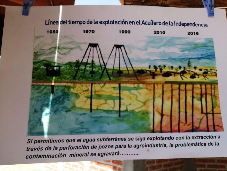 2020 será año clave en la lucha contra mina en el Cerro del Gallo en Dolores Hidalgo (Guanajuato)