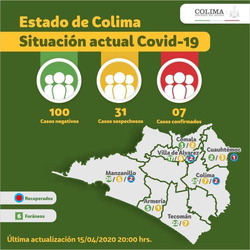 Despidos, impago o reducción de salario; 120 mil colimenses en incertidumbre laboral (Colima)