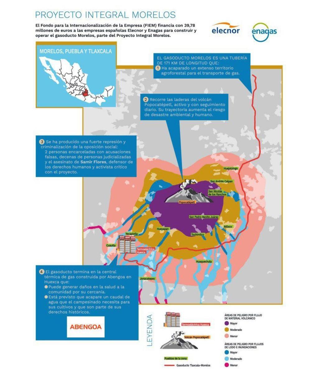 Comunidades indígenas paralizan un megaproyecto de capital español en México (Morelos)