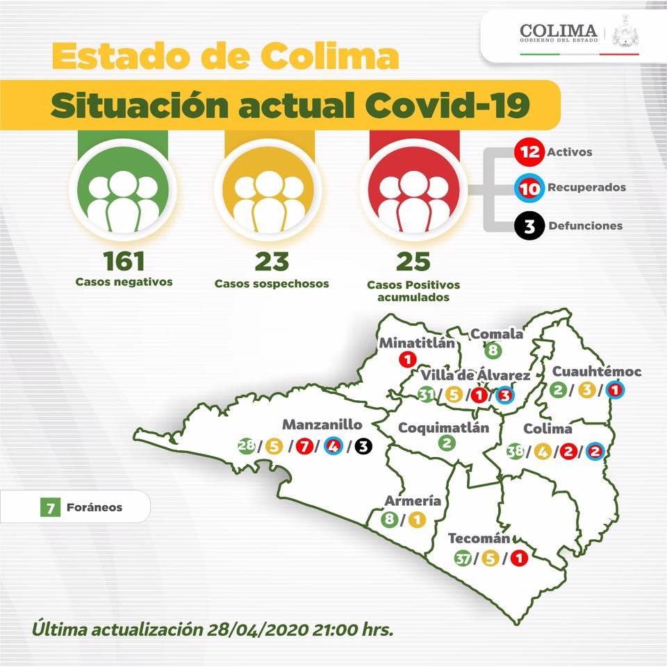 En el hospital de Tecomán sólo hay un respirador (Colima)
