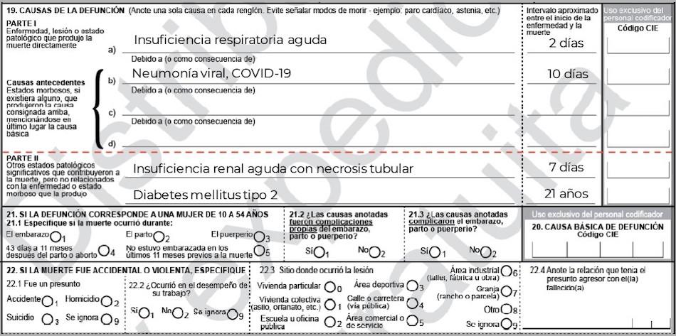 ¿Cifras maquilladas? En Oaxaca, personal médico solo certifica 19 muertes por Covid-19