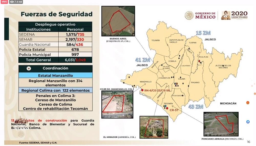 Da AMLO control y seguridad de puertos y aduanas a la Marina y Sedena (Colima)