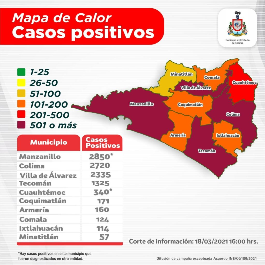 Sin vacunas, ordenan el regreso del personal a los planteles educativos en Colima